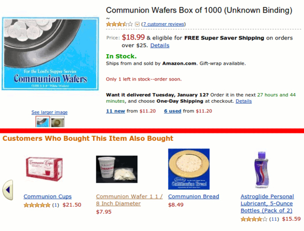 Customers Who Bought Communion Wafers Also Bought...