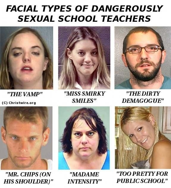 The Faces Of Sexually Obsessed School Teachers