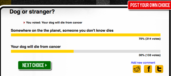 Stranger Dies Or Your Dog Dies of Cancer?
