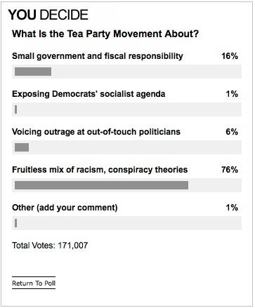 "Fox Poll: Tea Partiers ""Racist, Conspiracy Theorists"""