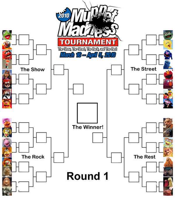 The March Muppet Madness