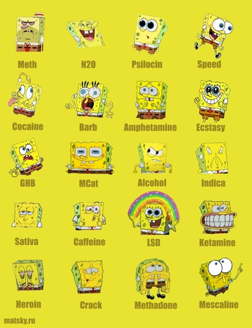 Spongebob On Drugs