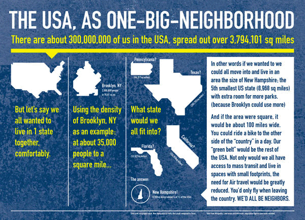 The USA, As One Big Neighborhood