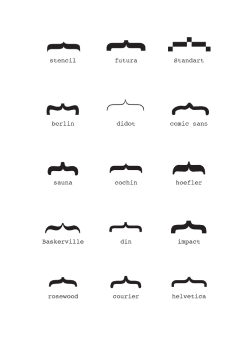 Typography Mustache