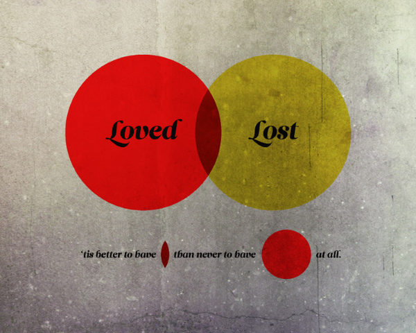 Awesome Loved/Lost Venn Diagram