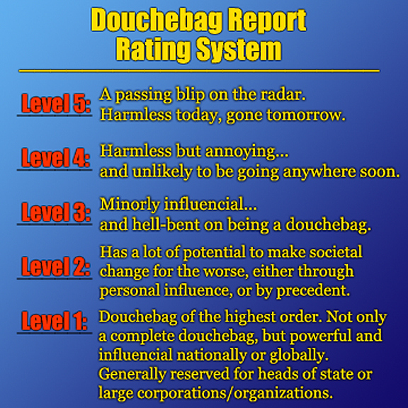 Your Douchebag Report Rating System