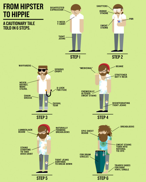 From Hipster to Hippie