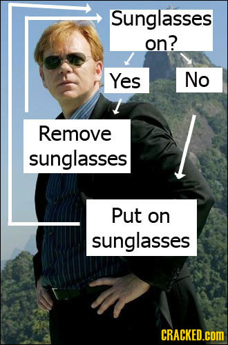 David Caruso is a SERIOUS Television Actor