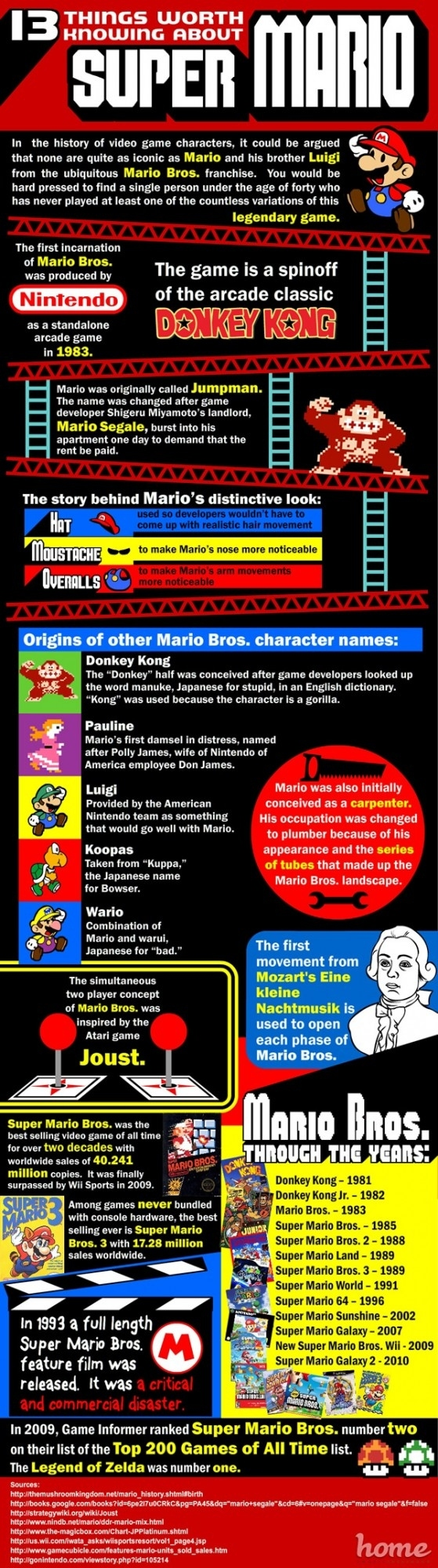 13 Things Worth Knowing About Super Mario