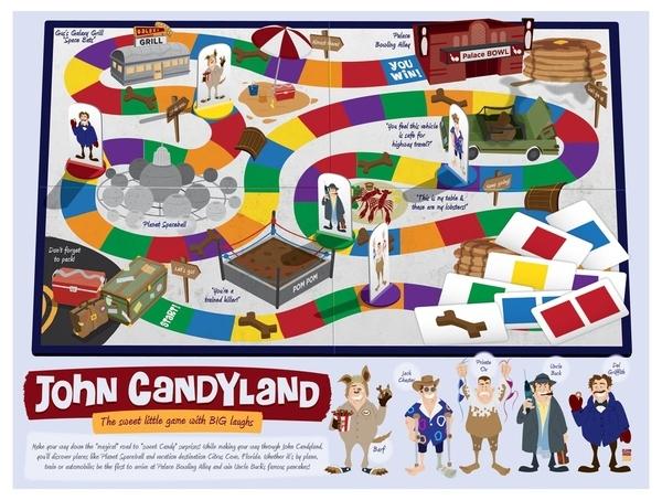 John Candyland