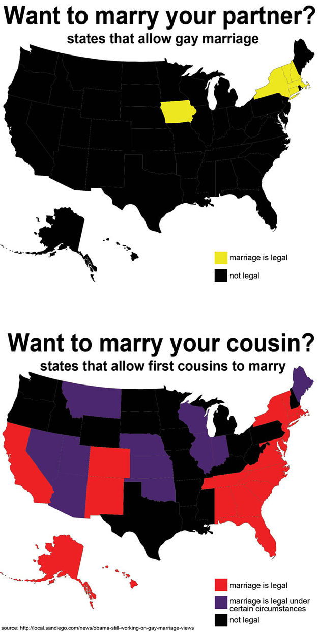 More States Allow Marrying First Cousin Than Gay Marriage