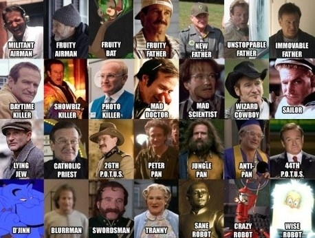 28 Faces of Robin Williams