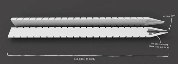 The Edible Candy Pen