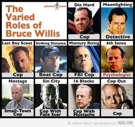 Don't Under-Cop Bruce Willis