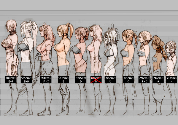 The Exact Breast Sizes Of The Ladies In Soul Calibur
