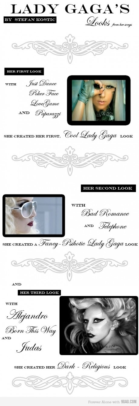 Lady Gaga's Reinventions