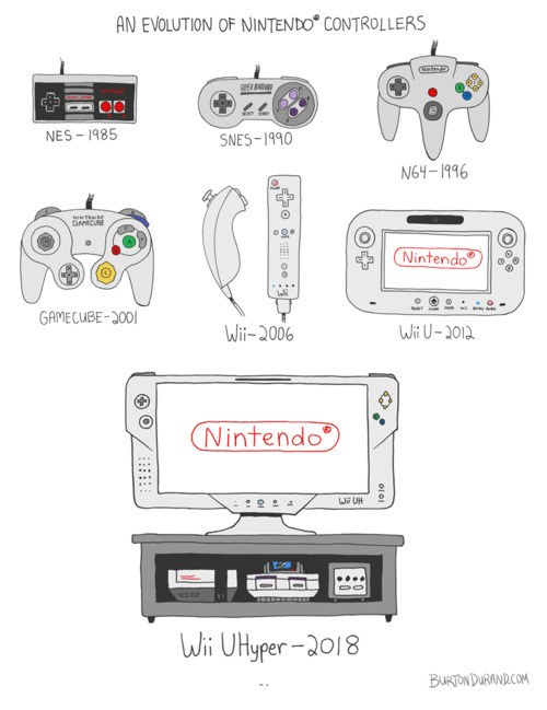 The Evolution of Nintendo Controllers
