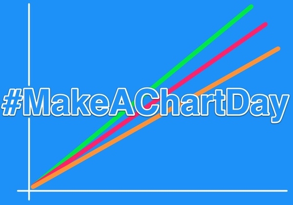 It's #MakeAChartDay!