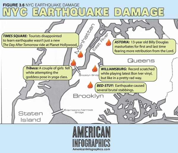 NYC Earthquake Damage [Infographic]