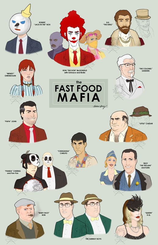 Updated Fast Food Mafia