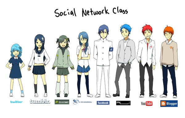 If Social Networks Were People Anime Style