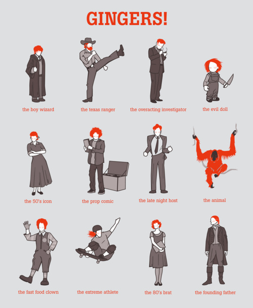 Gingers: A Comprehensive Guide