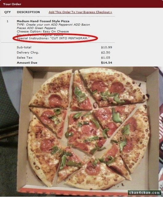 Pentagram Pizza