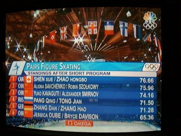 NBC's Coverage Of Olympics Fail