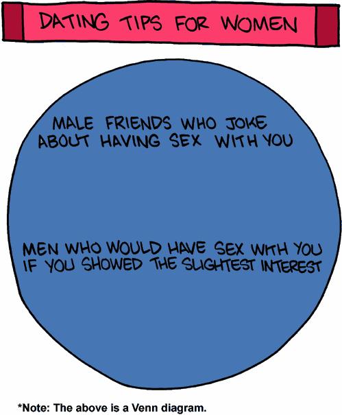 Helpful Venn Diagram For The Ladies