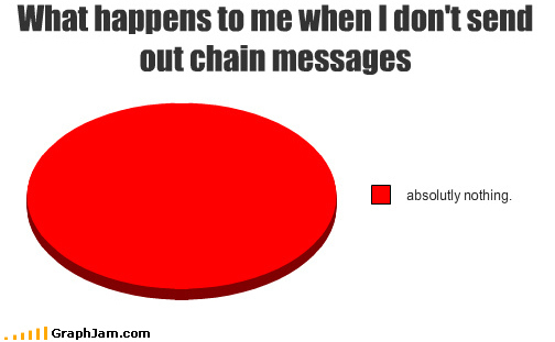 What Happens To You When You Don't Send Out Chain Messages