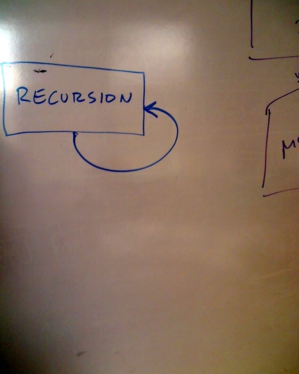 Recursion Flowchart