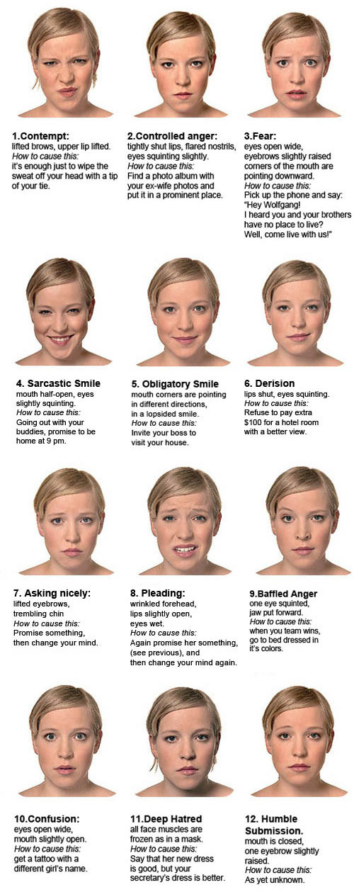 Women's Facial Expressions