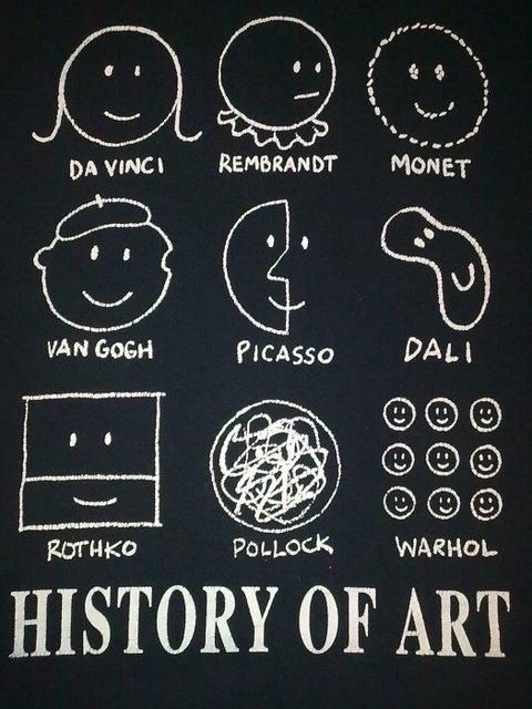 Art History Cheat Sheet