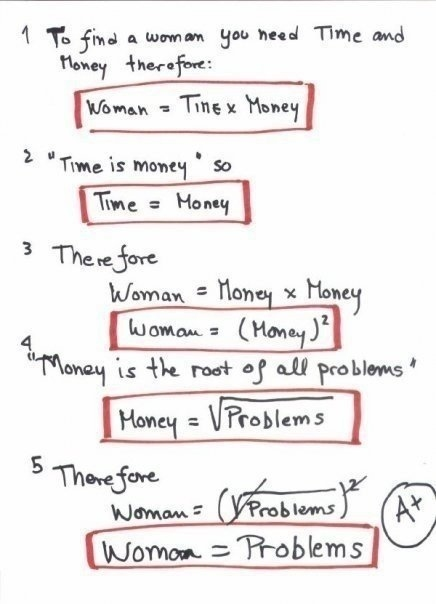 Mathematical Formula for Women