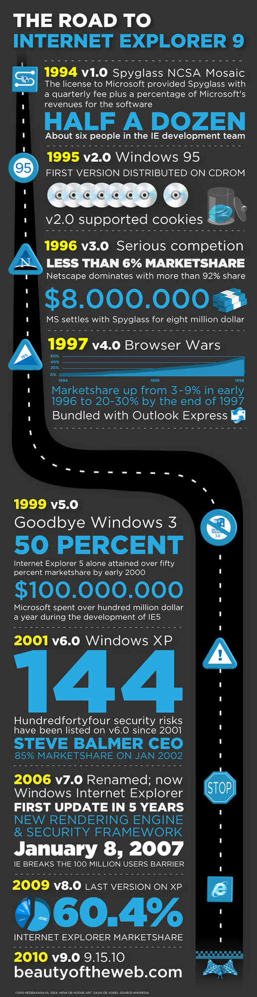 The Road to IE 9 [INFOGRAPHIC]