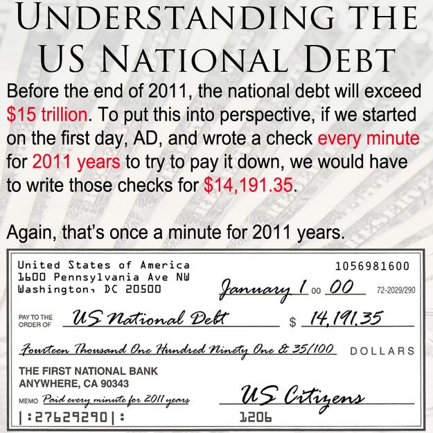 Understanding the National Debt