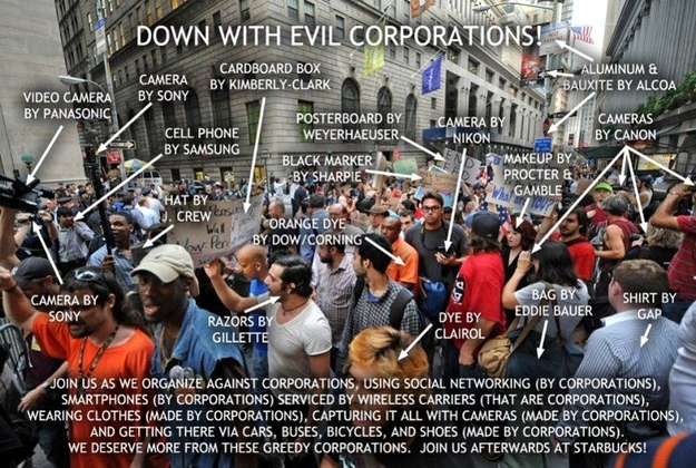 Down With Corporations