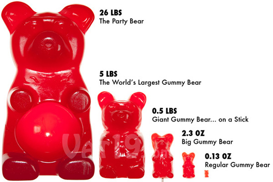 Just a 26-Pound Gummy Bear, That's All