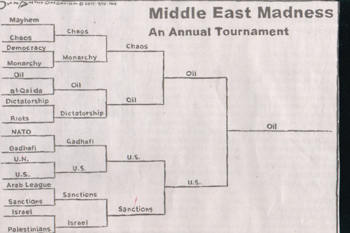 Middle East Madness Tournament
