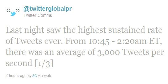 Bin Laden's Death Sets New Tweets-Per-Second Record