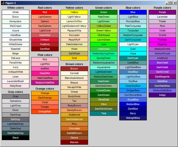 Color Tech