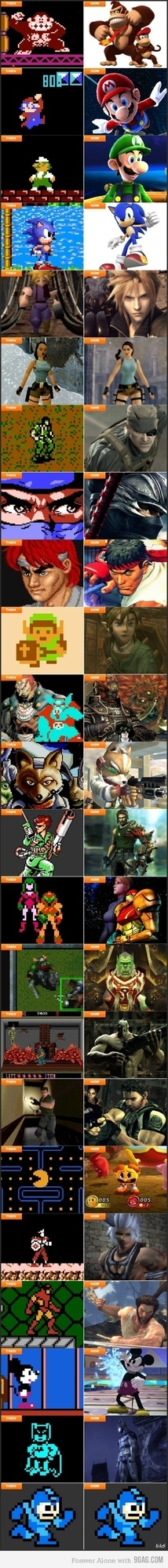 Game Characters 30 Years Later