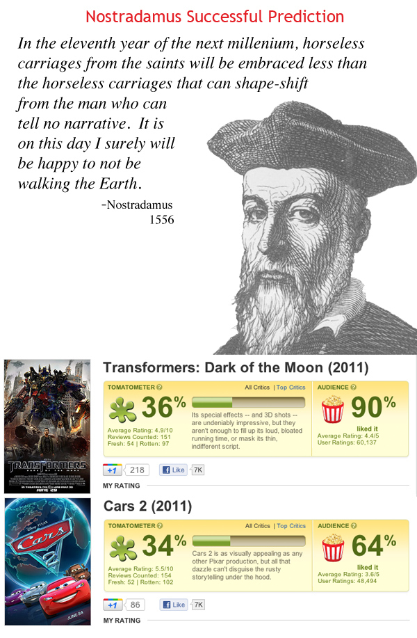 Nostradamus Successfully Predicts This Holiday Weekend