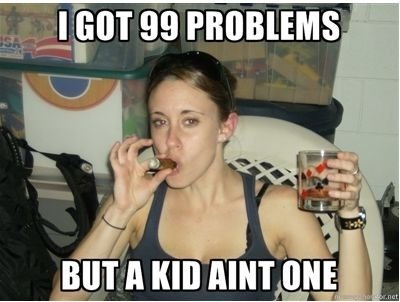 Casey Anthony's Problems