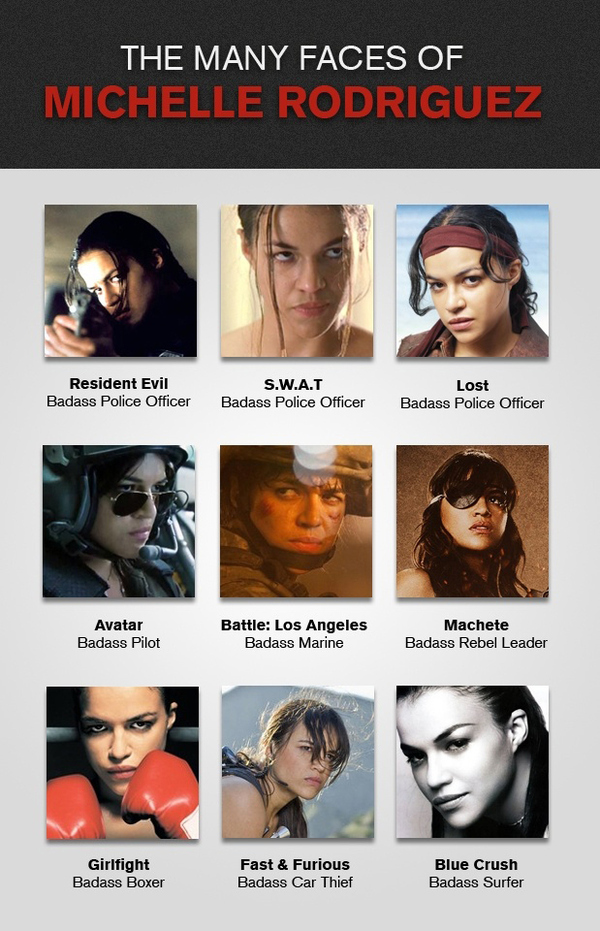 The Many Faces of Michelle Rodriguez