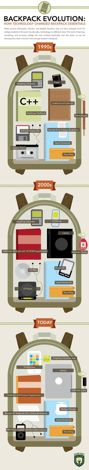 Backpack Evolution