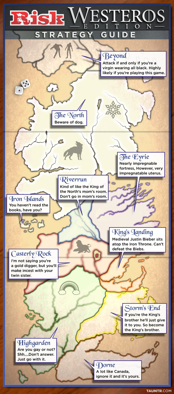 Risk Westeros Edition: Strategy Guide