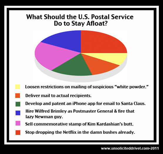 Advice for the U.S. Postal Service