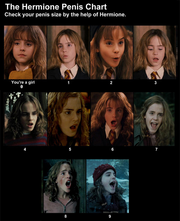 Authentic Hermione Penis Size Test
