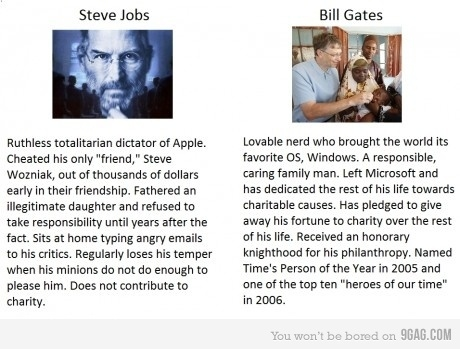 The Duel: Steven Jobs Vs Bill Gates